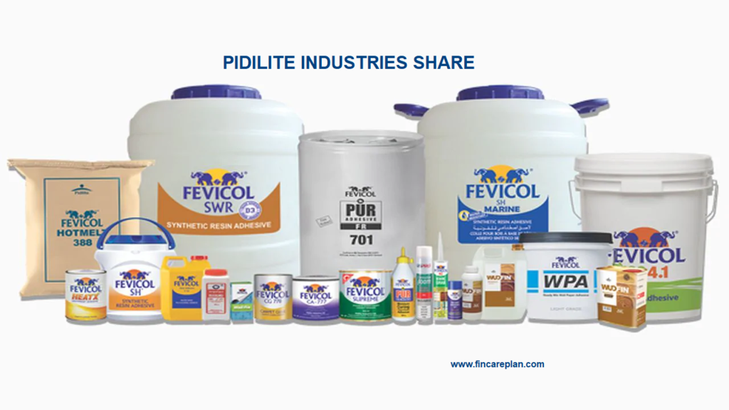 Pidilite Industries Share review by fincareplan
